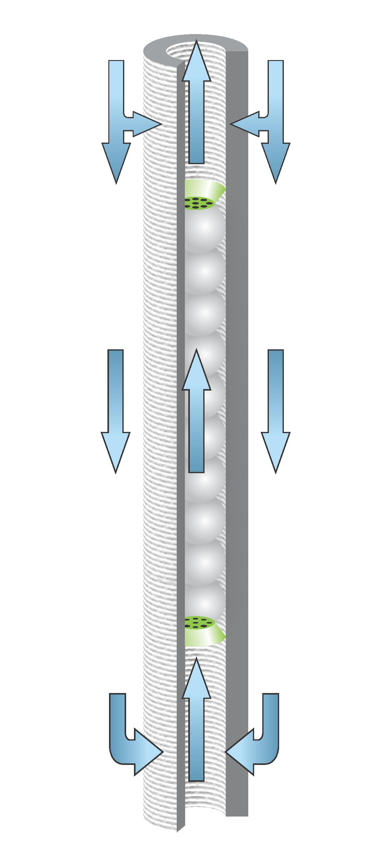 Water Filter Diagram v4 green clips